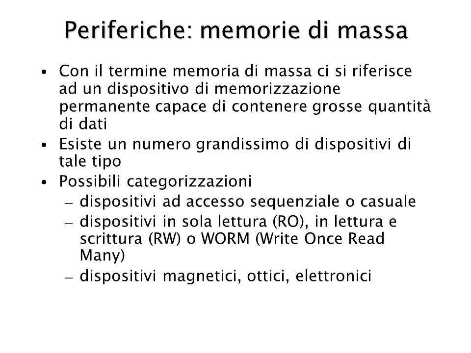 Periferiche: memorie di massa