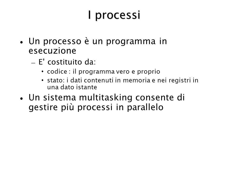 I processi Un processo è un programma in esecuzione