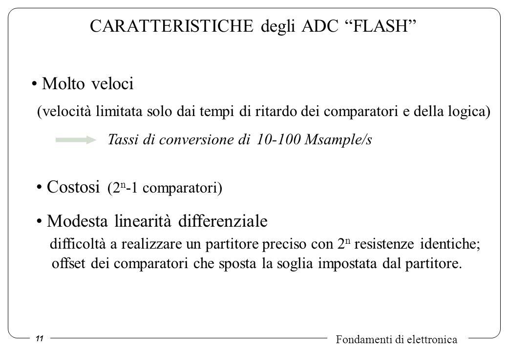 CARATTERISTICHE degli ADC FLASH