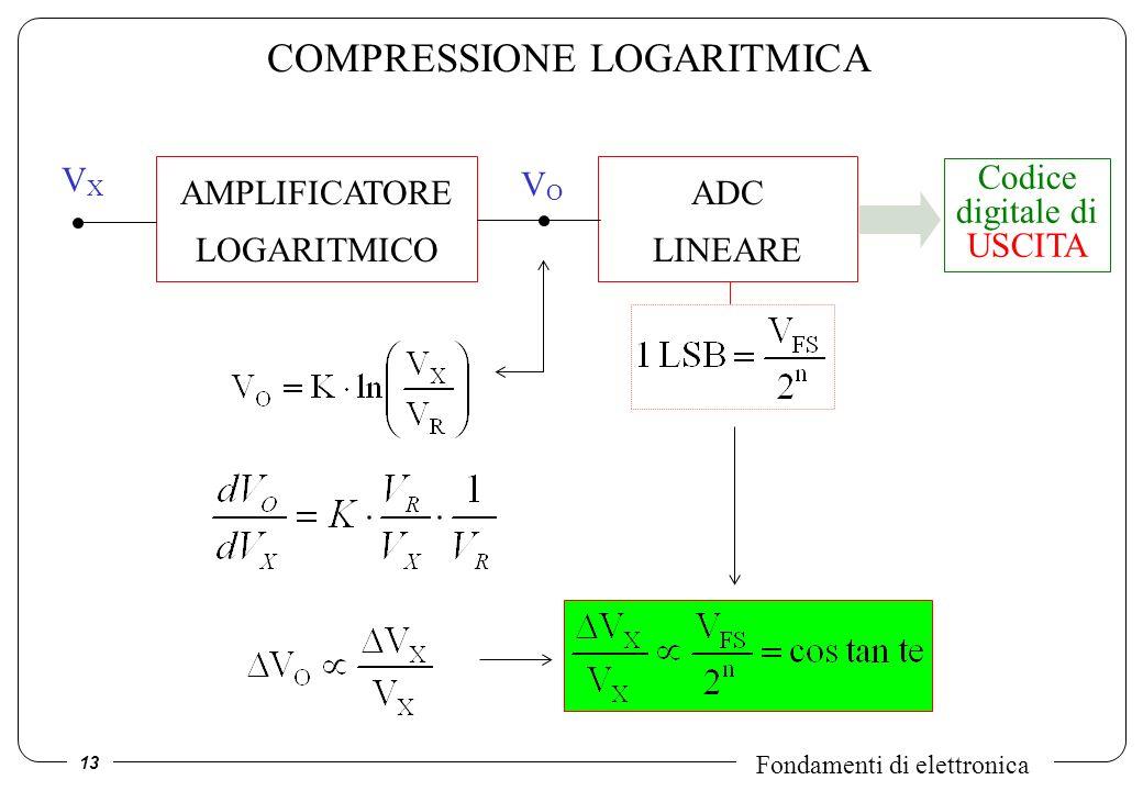 COMPRESSIONE LOGARITMICA