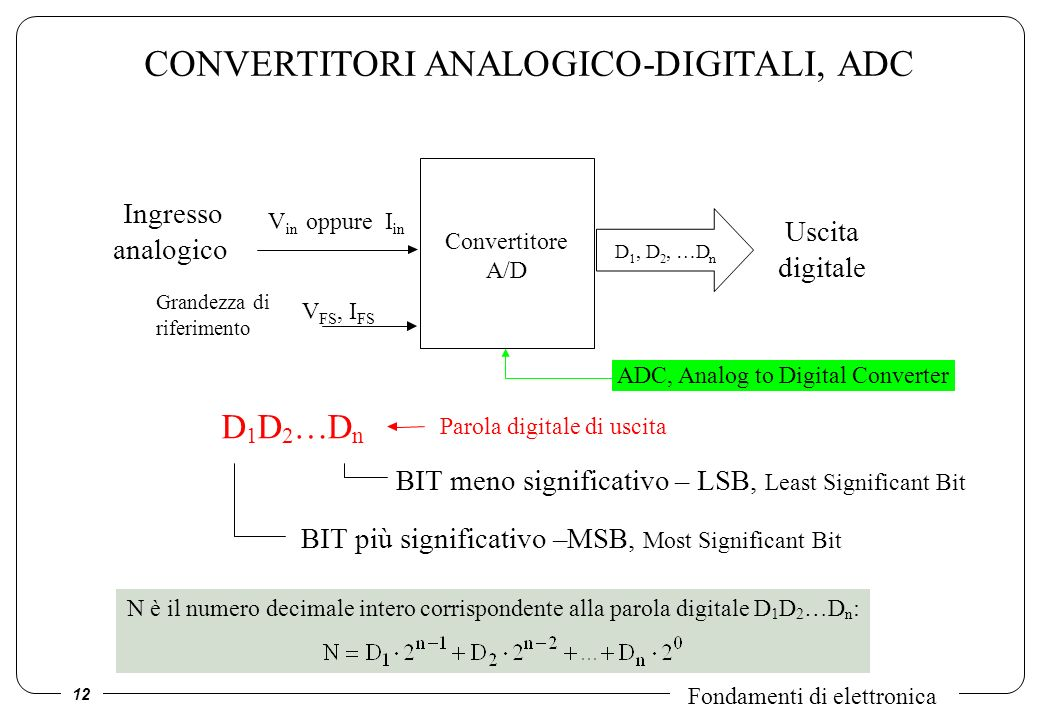 CONVERTITORI ANALOGICO-DIGITALI, ADC