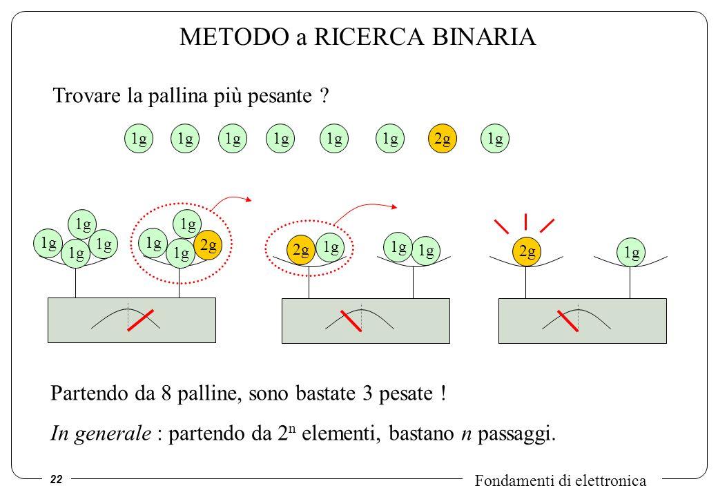 METODO a RICERCA BINARIA
