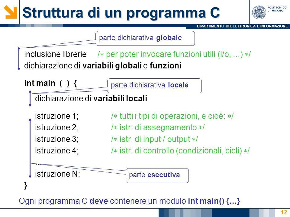 Struttura di un programma C