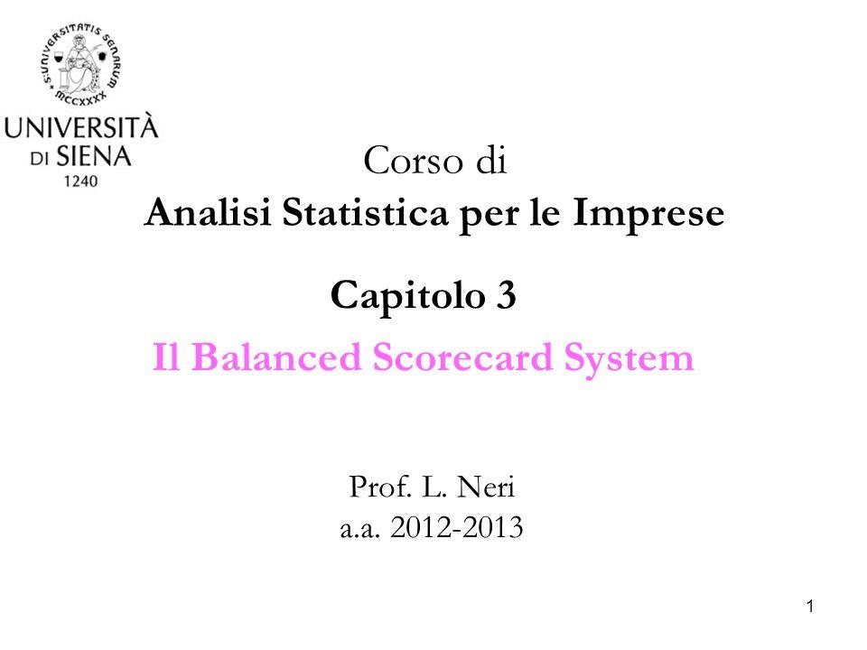 Il Balanced Scorecard System