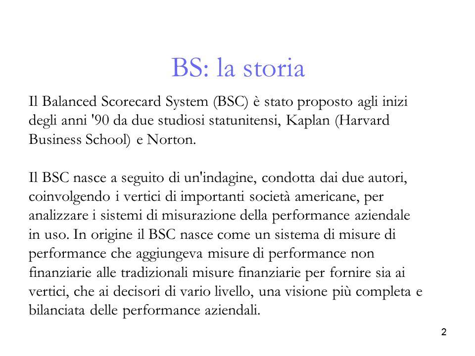 BS: la storia Il Balanced Scorecard System (BSC) è stato proposto agli inizi. degli anni 90 da due studiosi statunitensi, Kaplan (Harvard.