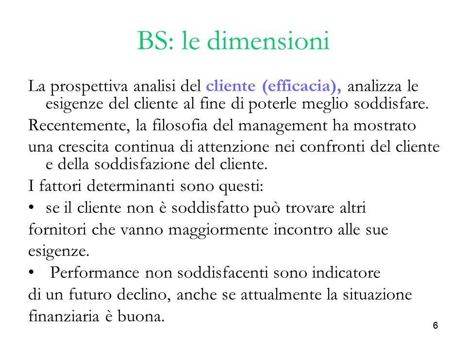 BS: le dimensioniLa prospettiva analisi del cliente (efficacia), analizza le esigenze del cliente al fine di poterle meglio soddisfare.