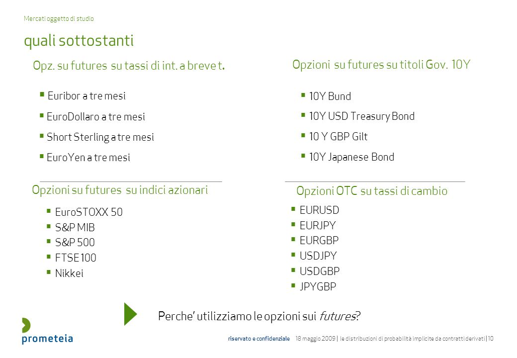quali sottostanti Opz. su futures su tassi di int. a breve t.