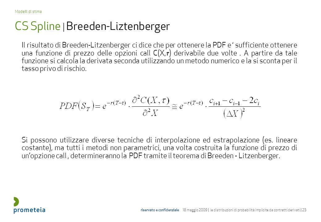 CS Spline | Breeden-Liztenberger
