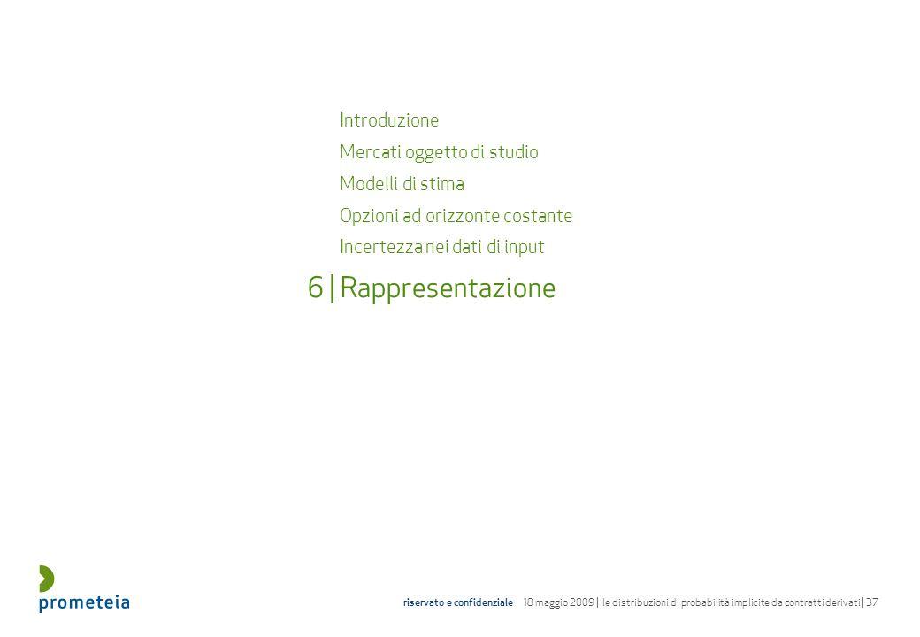 6 | Rappresentazione Introduzione Mercati oggetto di studio