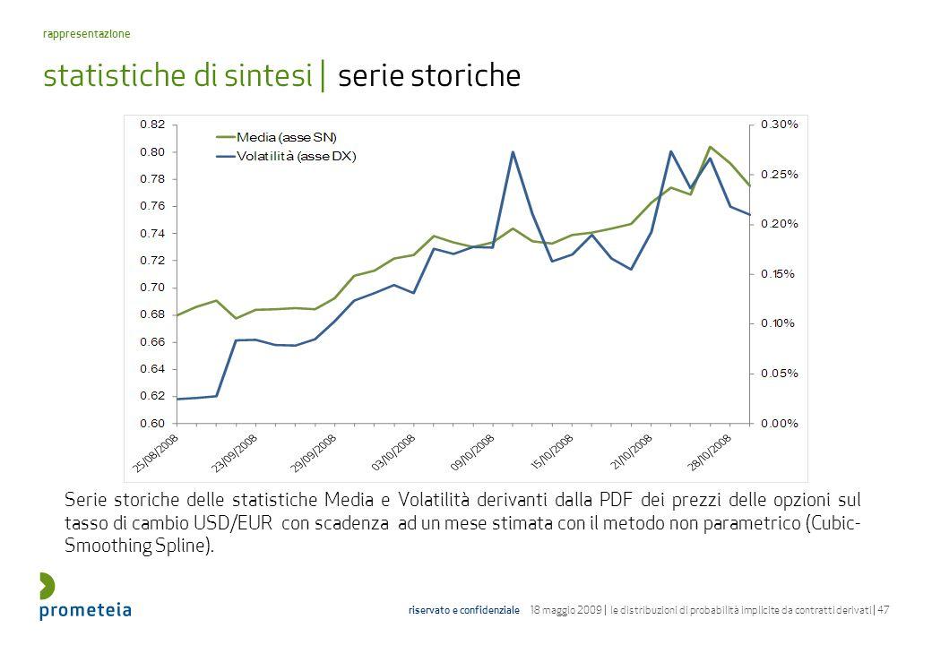 statistiche di sintesi | serie storiche