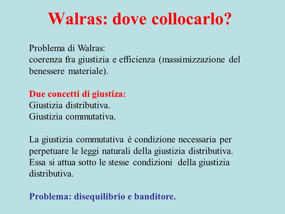 Walras: dove collocarlo
