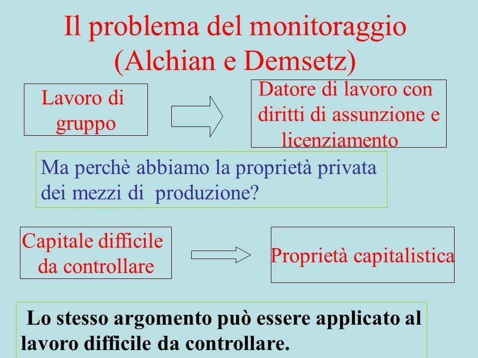 Il problema del monitoraggio (Alchian e Demsetz)