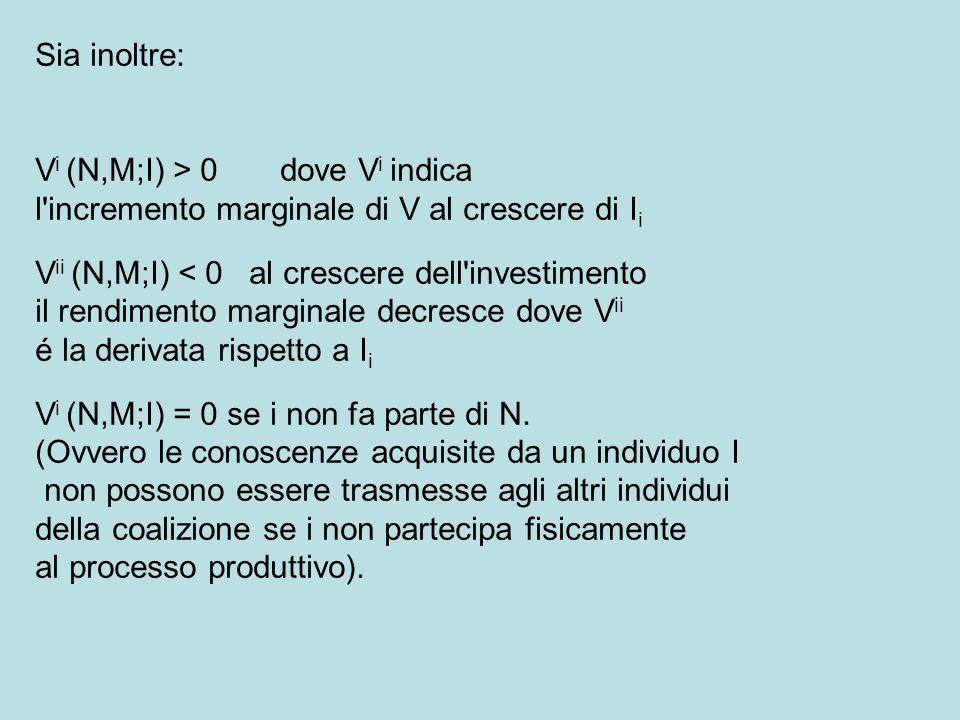 Sia inoltre: Vi (N,M;I) > 0 dove Vi indica. l incremento marginale di V al crescere di Ii. Vii (N,M;I) < 0 al crescere dell investimento.