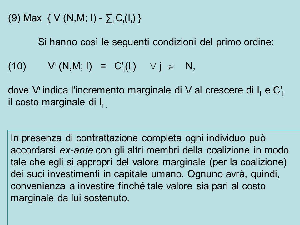 (9) Max { V (N,M; I) - ∑i Ci(Ii) }
