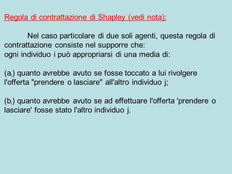 Regola di contrattazione di Shapley (vedi nota):