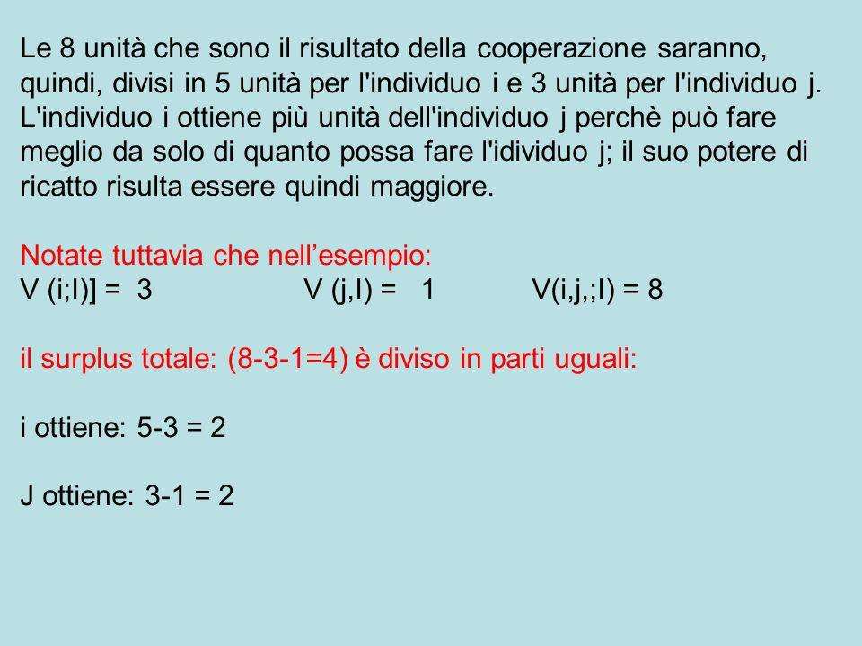 Le 8 unità che sono il risultato della cooperazione saranno, quindi, divisi in 5 unità per l individuo i e 3 unità per l individuo j.