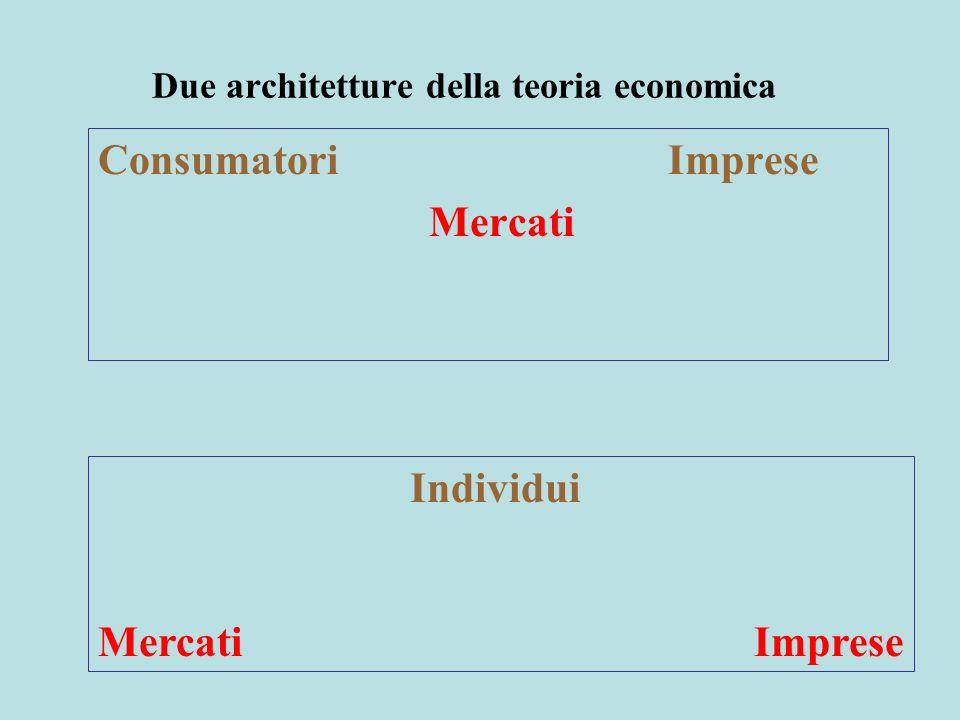 Due architetture della teoria economica