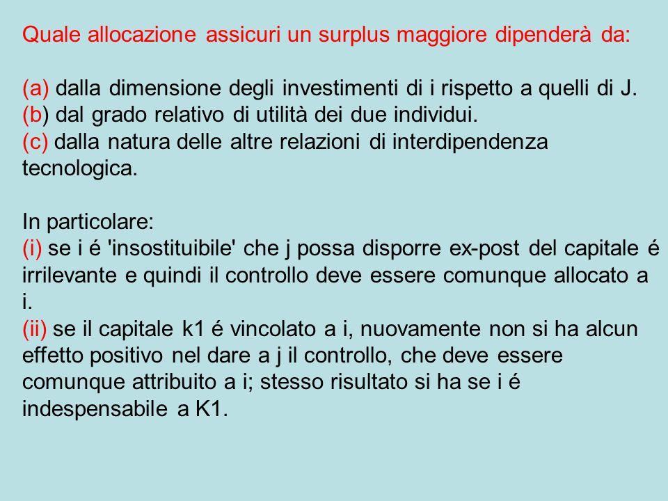 Quale allocazione assicuri un surplus maggiore dipenderà da: