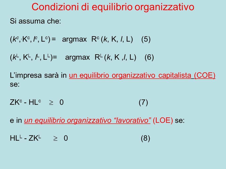 Condizioni di equilibrio organizzativo