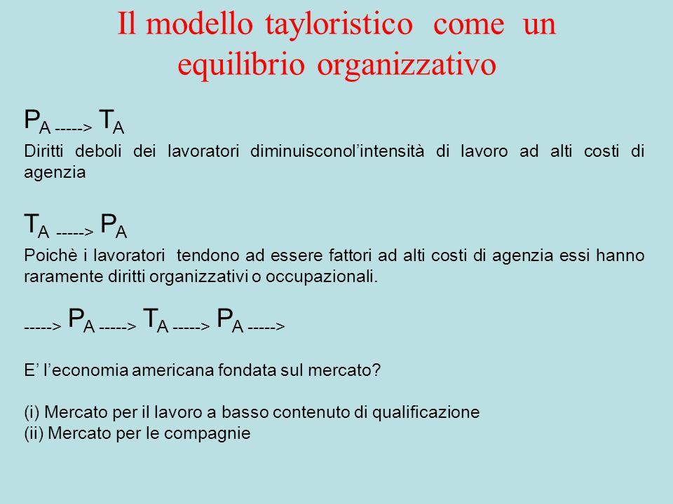 Il modello tayloristico come un equilibrio organizzativo