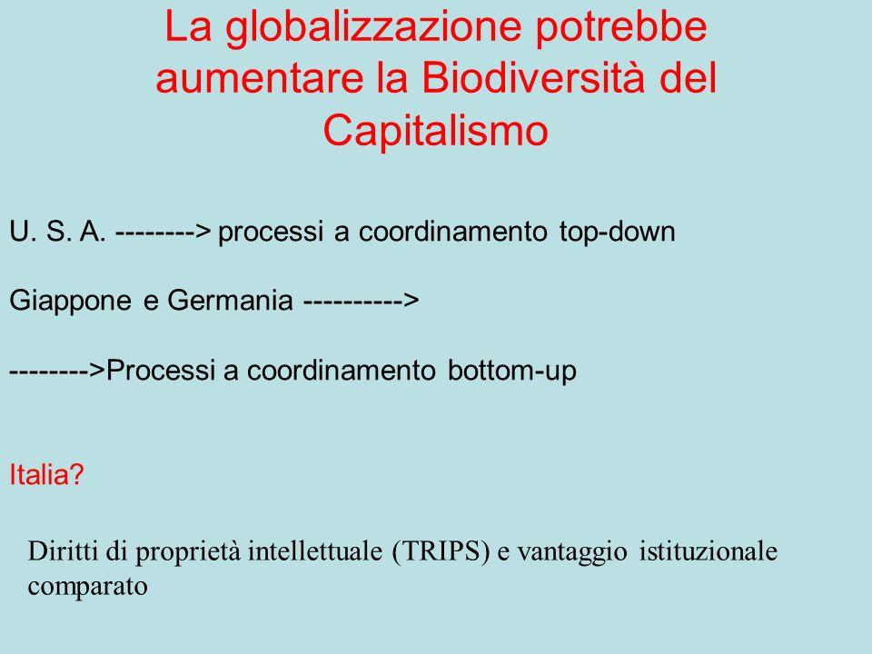 La globalizzazione potrebbe aumentare la Biodiversità del Capitalismo