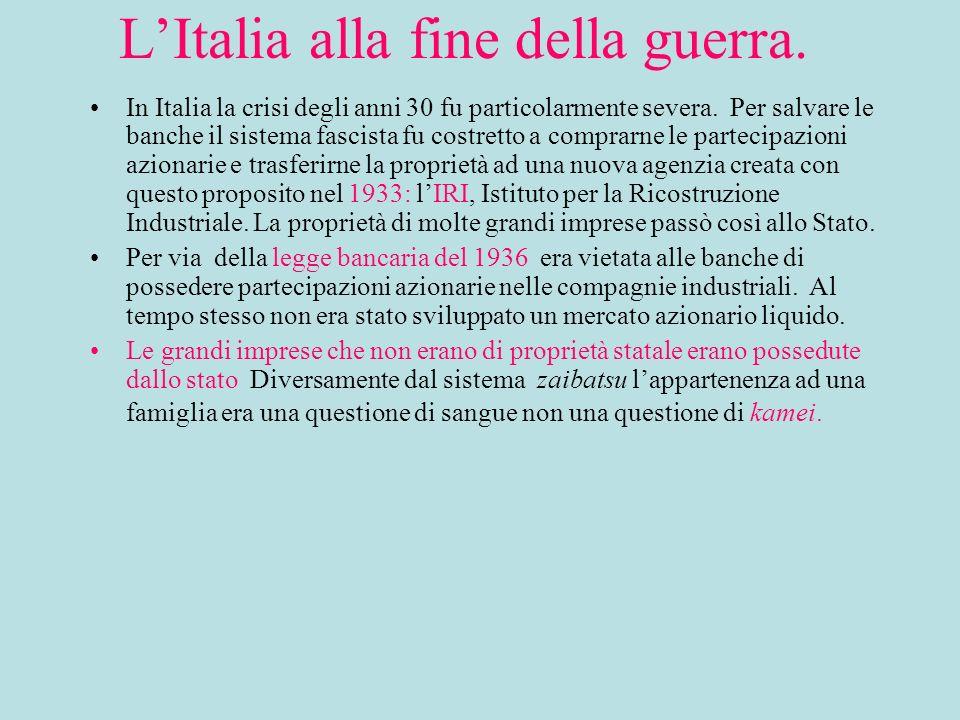 L'Italia alla fine della guerra.