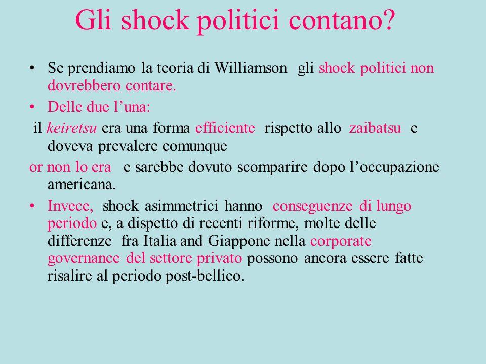 Gli shock politici contano