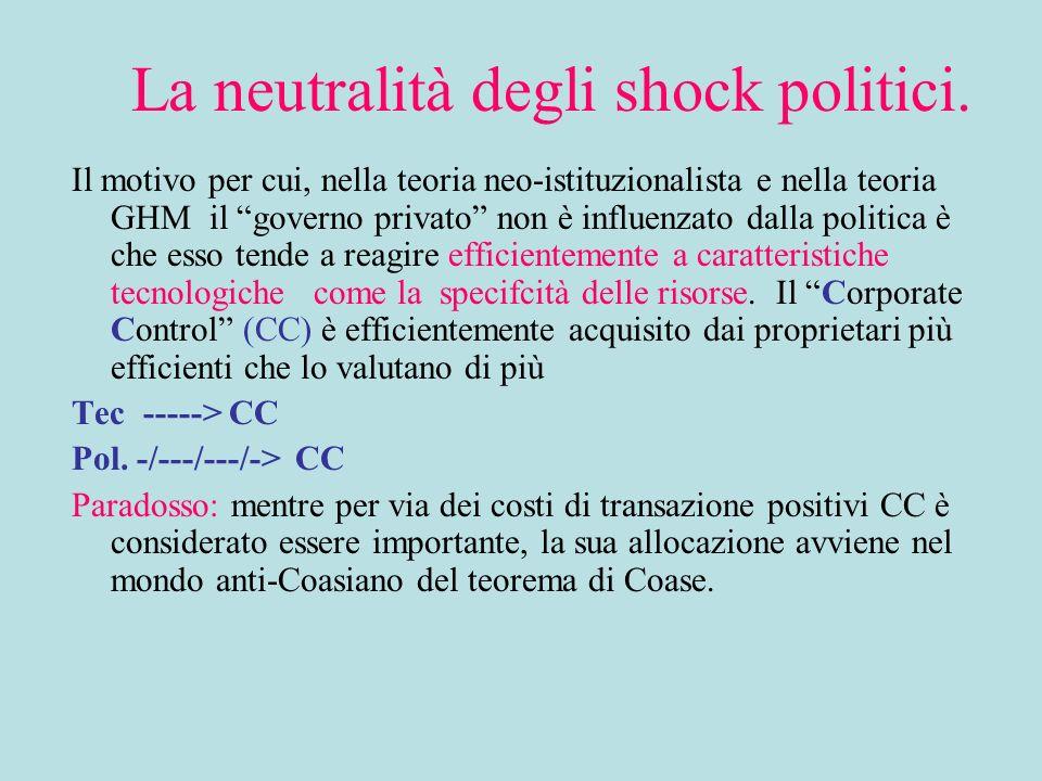 La neutralità degli shock politici.