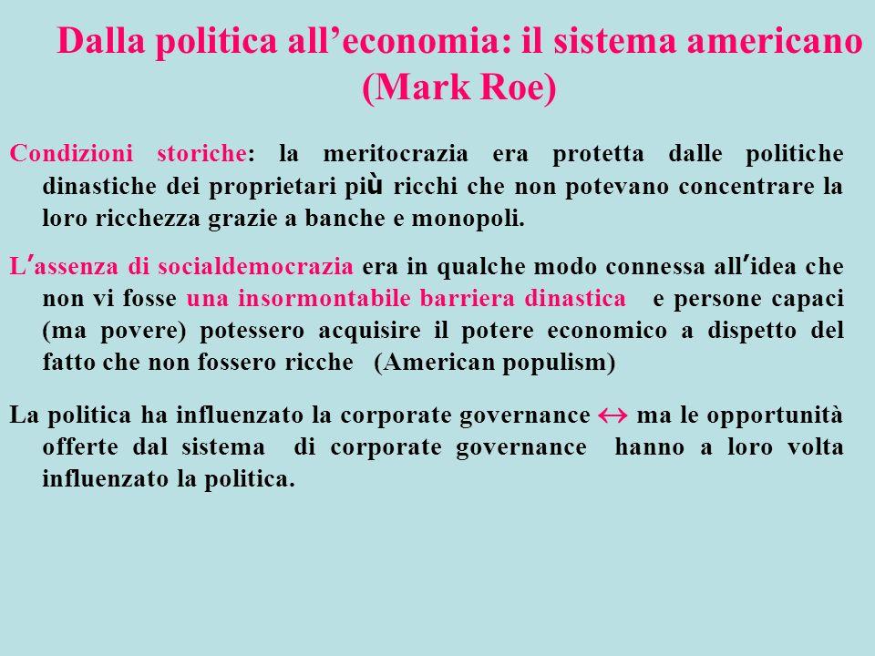 Dalla politica all'economia: il sistema americano (Mark Roe)
