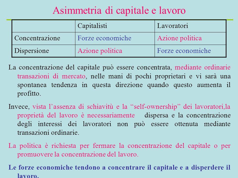 Asimmetria di capitale e lavoro