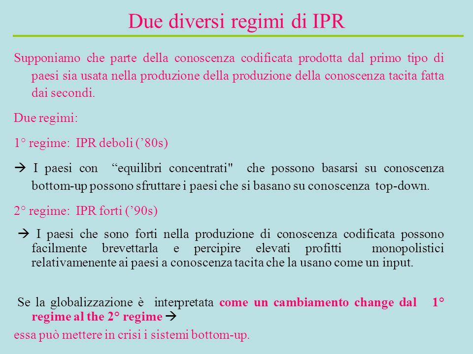 Due diversi regimi di IPR