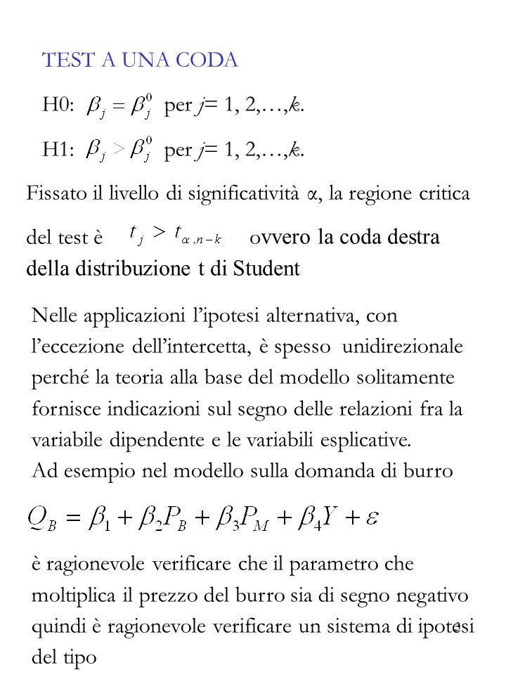 TEST A UNA CODA H0: per j= 1, 2,…,k. H1: per j= 1, 2,…,k. Fissato il livello di significatività α, la regione critica.