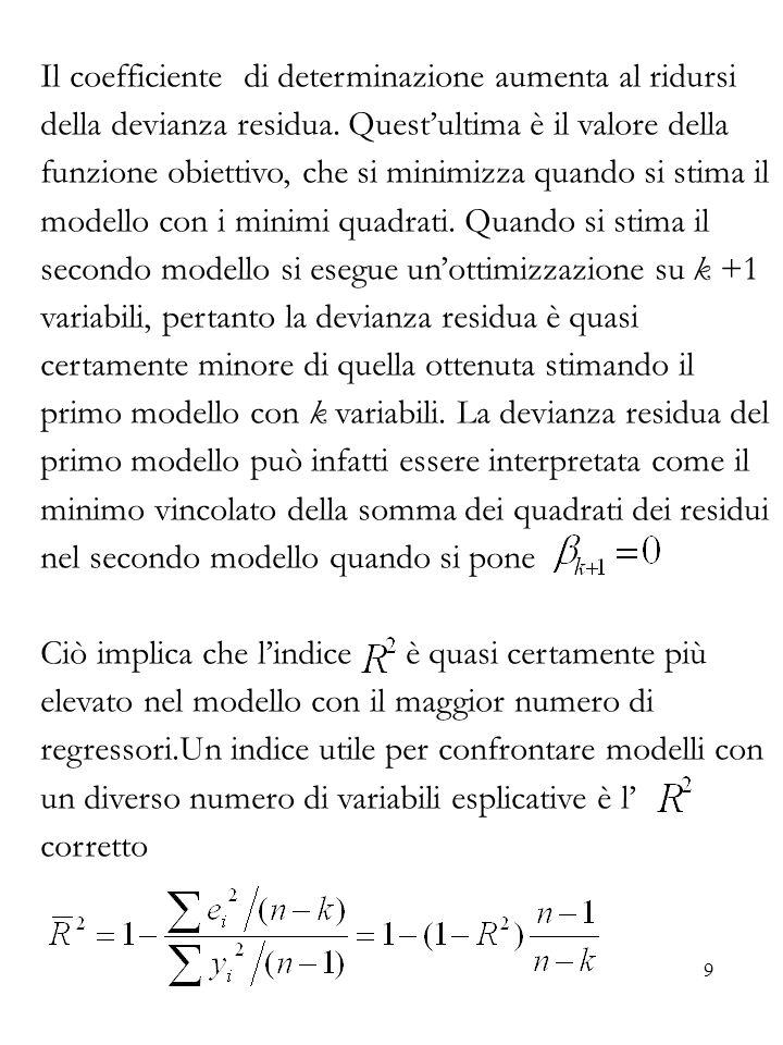 Il coefficiente di determinazione aumenta al ridursi della devianza residua. Quest'ultima è il valore della