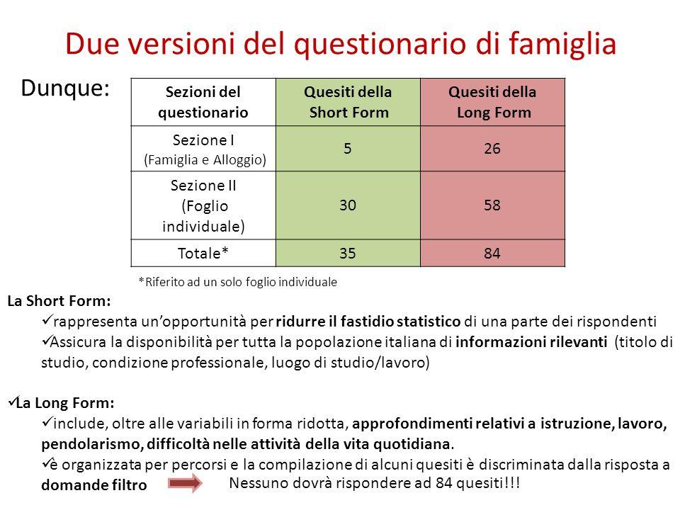 Due versioni del questionario di famiglia