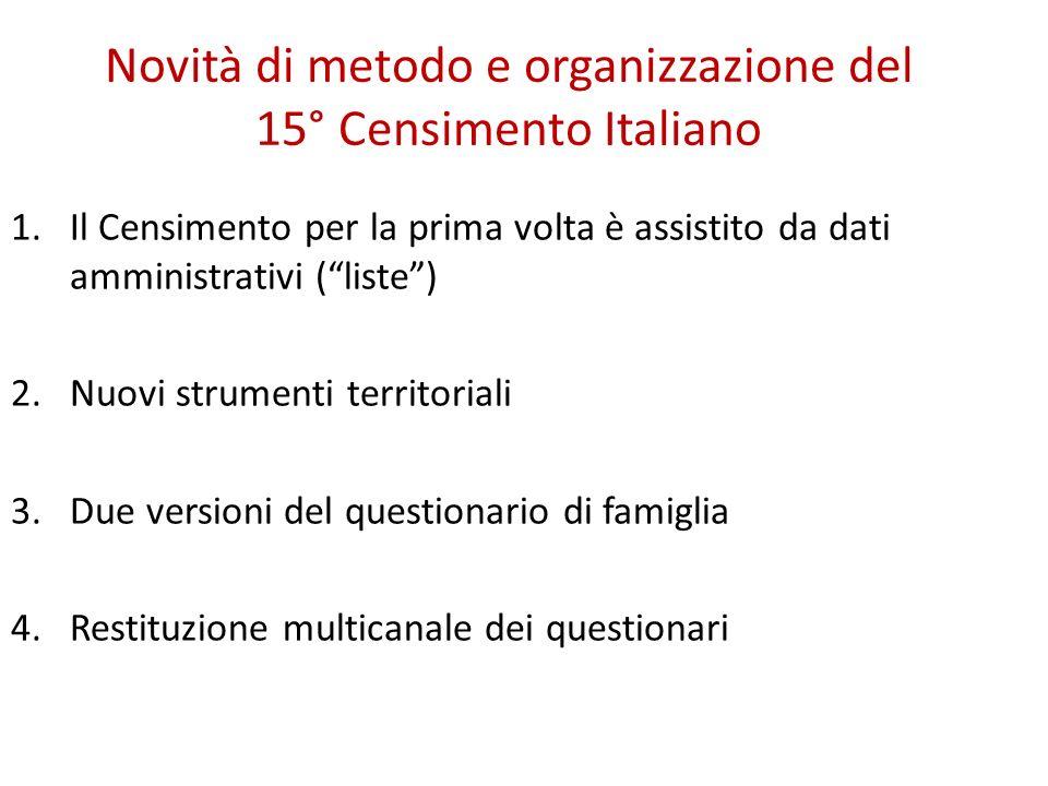 Novità di metodo e organizzazione del 15° Censimento Italiano
