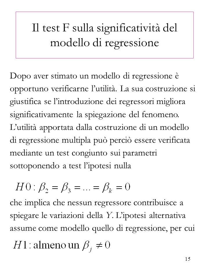Il test F sulla significatività del modello di regressione