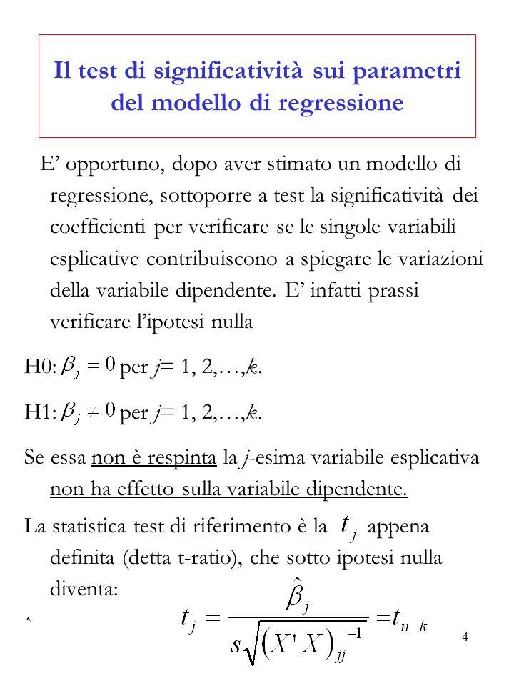 Il test di significatività sui parametri del modello di regressione