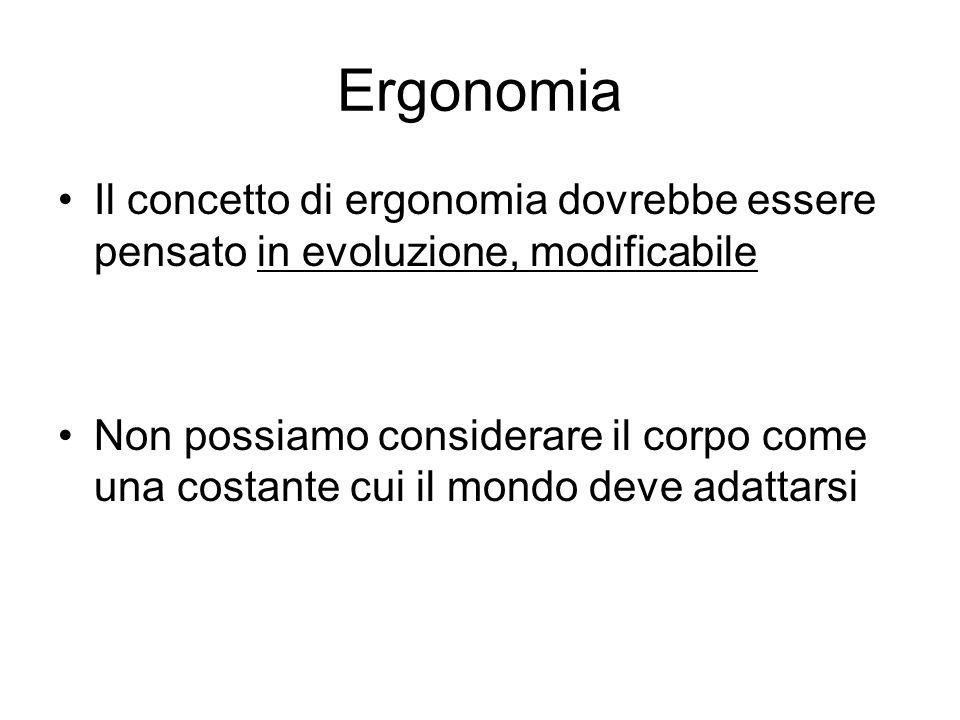 Ergonomia Il concetto di ergonomia dovrebbe essere pensato in evoluzione, modificabile.