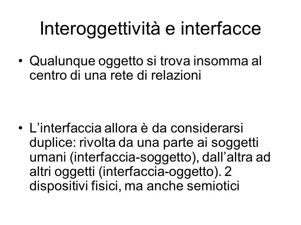 Interoggettività e interfacce