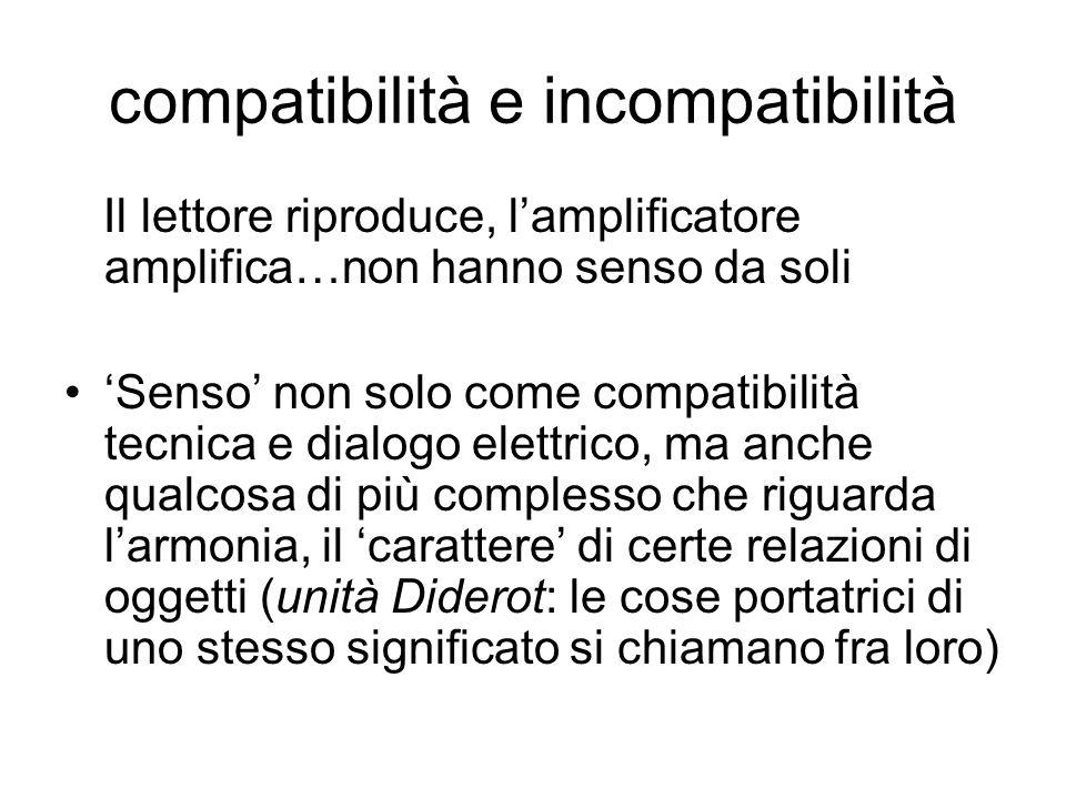 compatibilità e incompatibilità