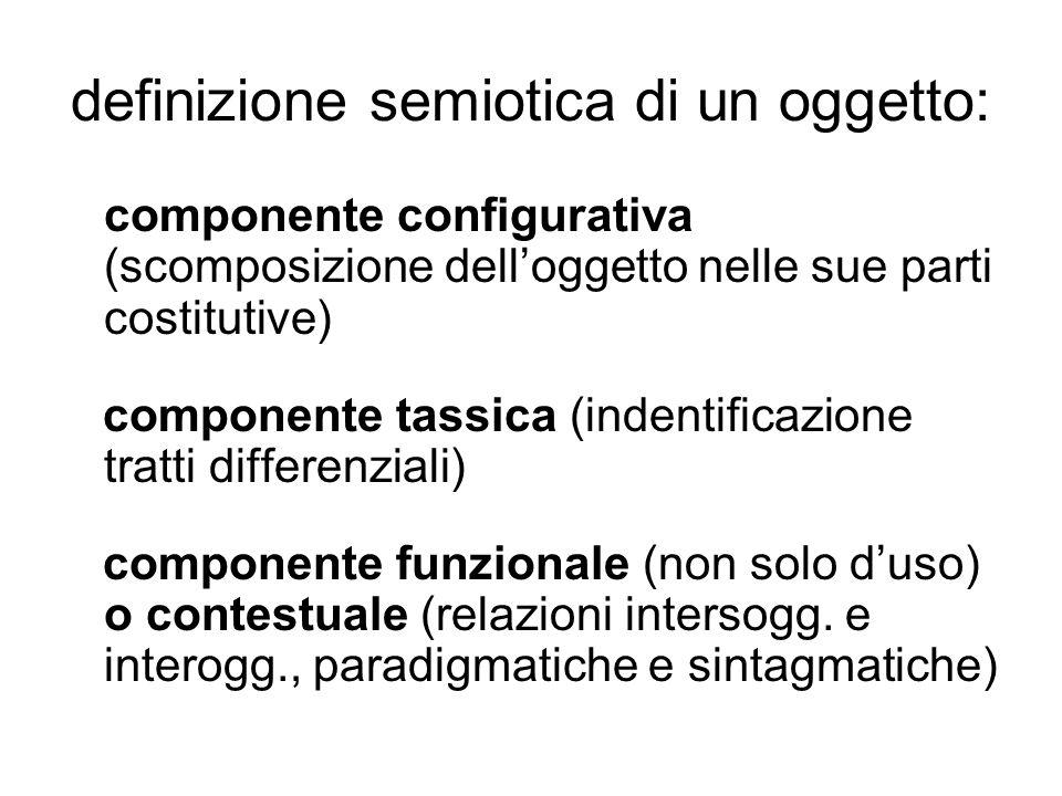 definizione semiotica di un oggetto:
