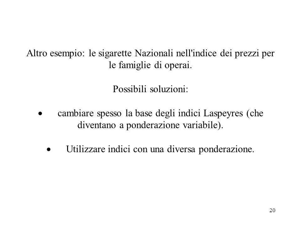Altro esempio: le sigarette Nazionali nell indice dei prezzi per le famiglie di operai.