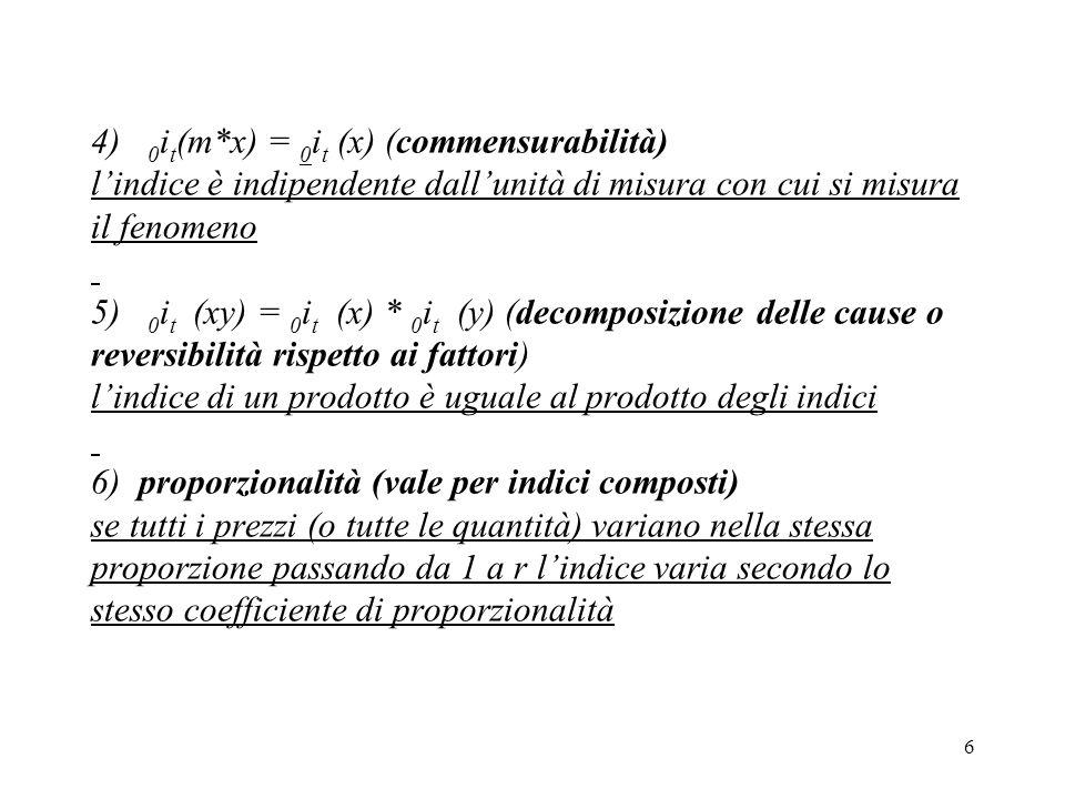 4) 0it(m*x) = 0it (x) (commensurabilità) l'indice è indipendente dall'unità di misura con cui si misura il fenomeno 5) 0it (xy) = 0it (x) * 0it (y) (decomposizione delle cause o reversibilità rispetto ai fattori) l'indice di un prodotto è uguale al prodotto degli indici 6) proporzionalità (vale per indici composti) se tutti i prezzi (o tutte le quantità) variano nella stessa proporzione passando da 1 a r l'indice varia secondo lo stesso coefficiente di proporzionalità