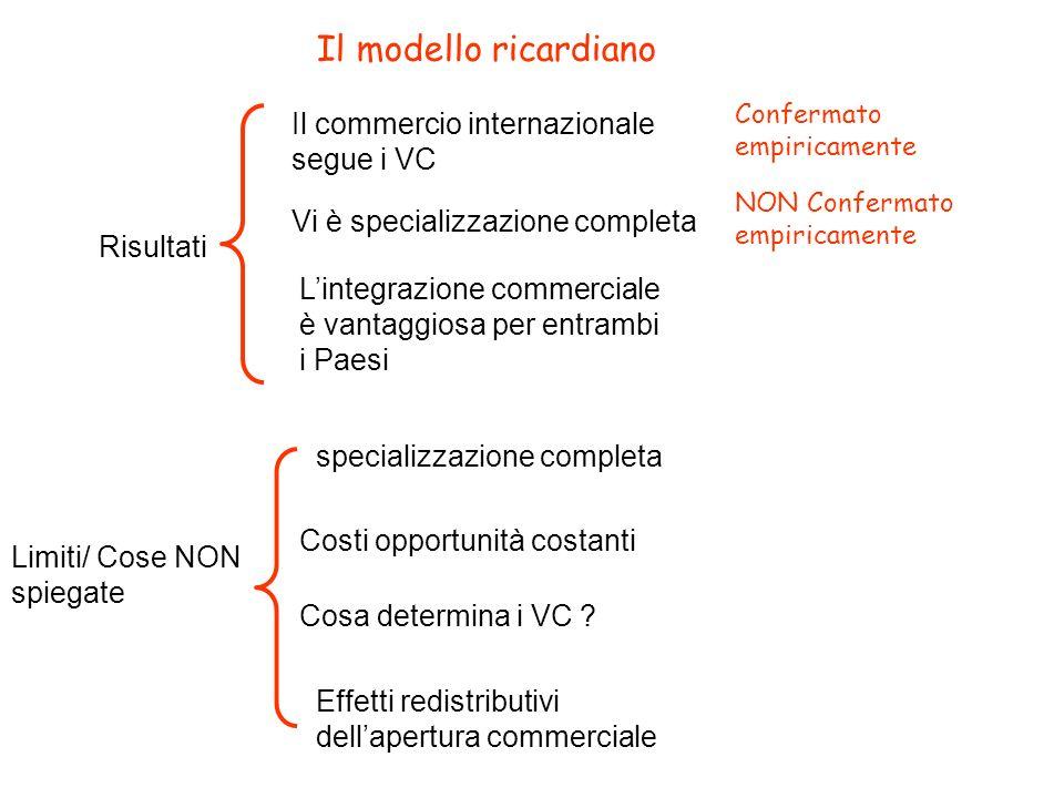 Il modello ricardiano Il commercio internazionale segue i VC