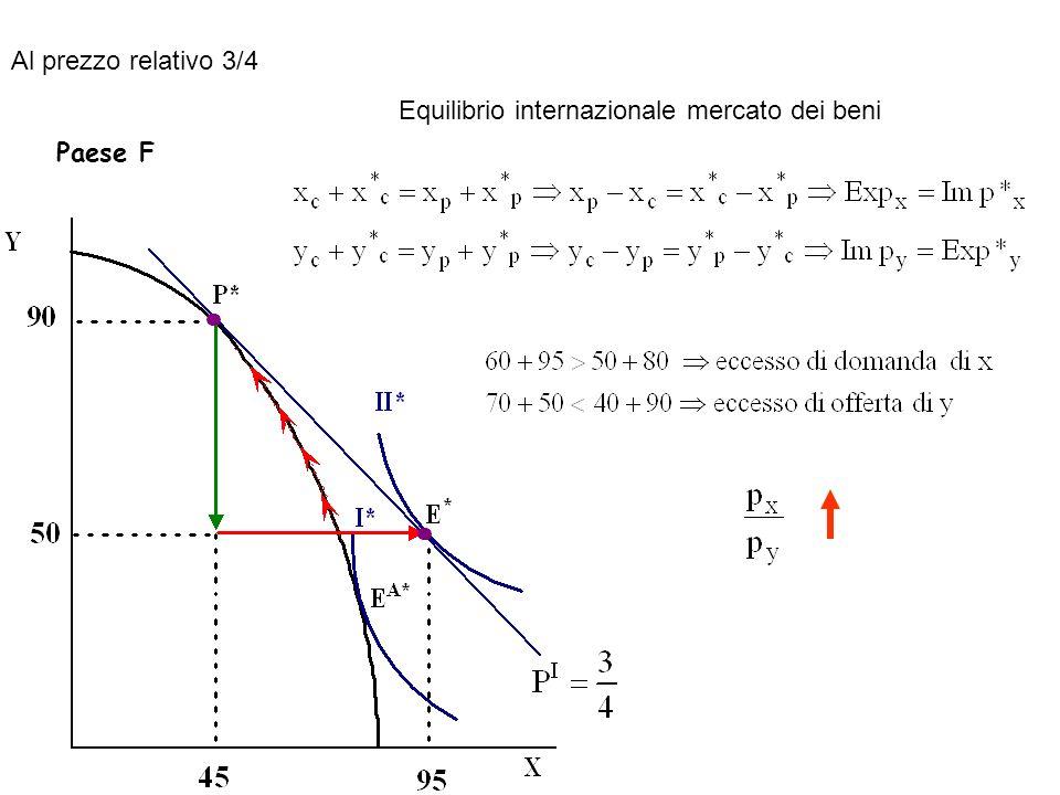 Al prezzo relativo 3/4 Equilibrio internazionale mercato dei beni Paese F