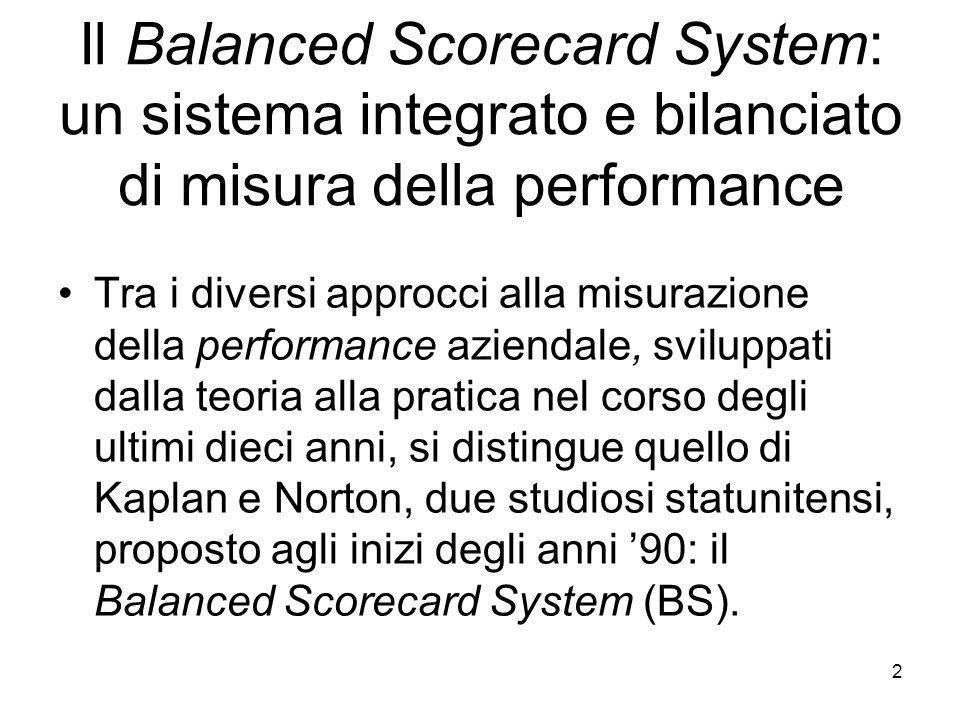 Il Balanced Scorecard System: un sistema integrato e bilanciato di misura della performance