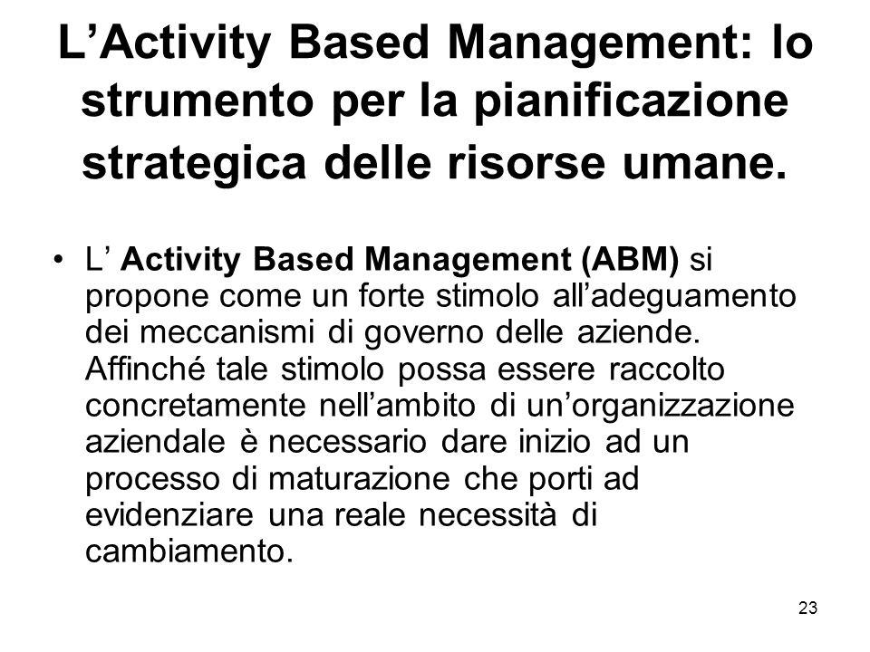 L'Activity Based Management: lo strumento per la pianificazione strategica delle risorse umane.