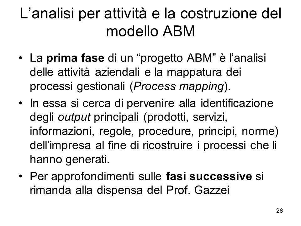 L'analisi per attività e la costruzione del modello ABM