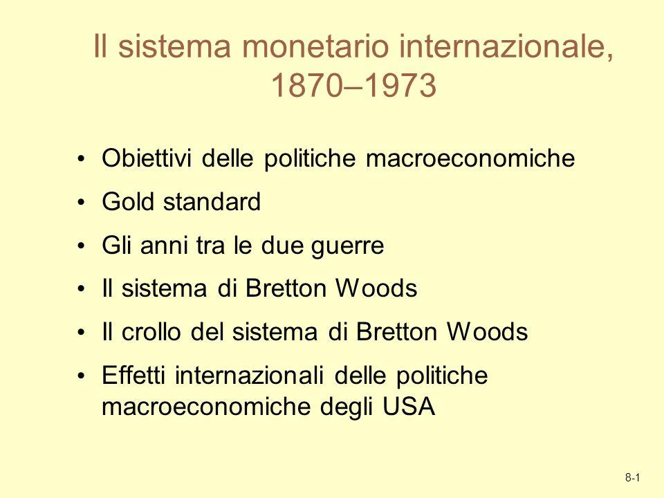 Il sistema monetario internazionale, 1870–1973