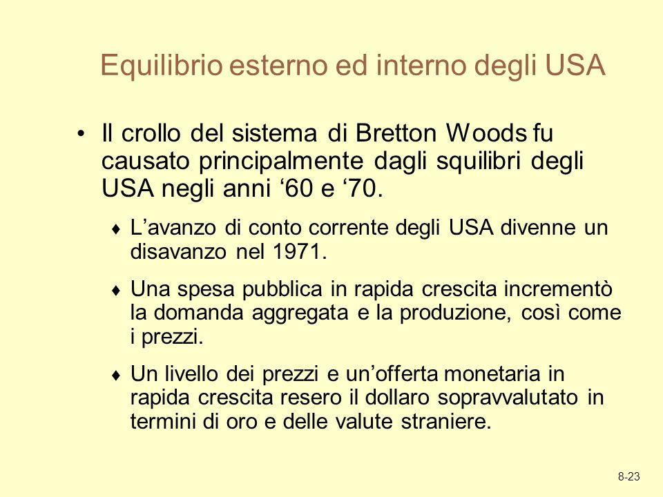 Equilibrio esterno ed interno degli USA